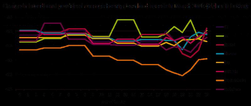 Impact of coronavirus on UK broadband